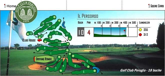 golfclubperugia